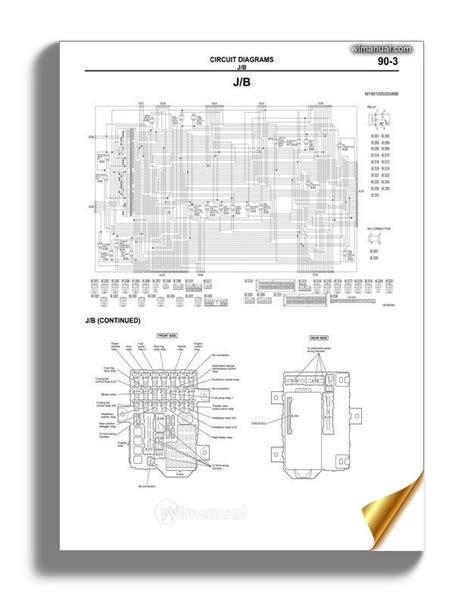 mitsubishi forklift wiring diagram wiring diagram