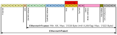 kabelbezeichnungen tabelle ethernet