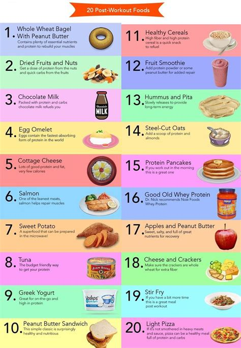 healthy fats before or after workout 20 post workout foods nurses notes
