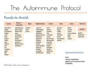 autoimmune protocol foods to avoid thyroid info