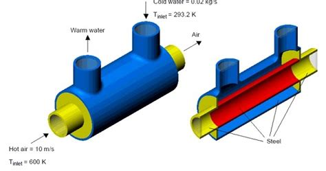 solidworks tutorial heat transfer solidworks simulation tutorial with heat exchanger