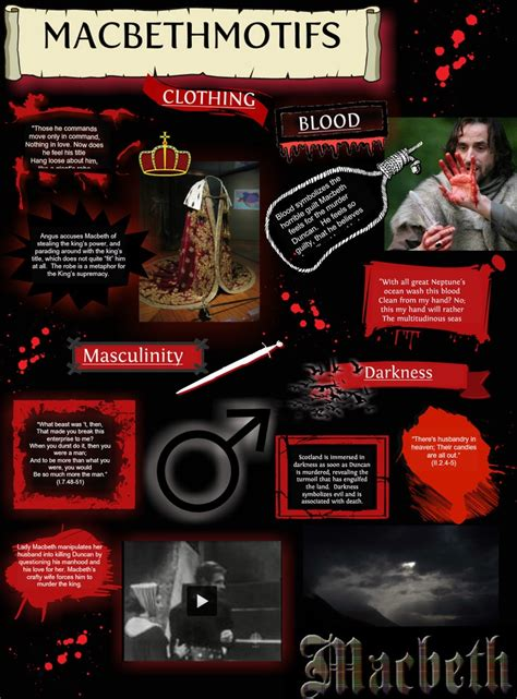 macbeth themes sleep 53 best images about what does macbeth say about us