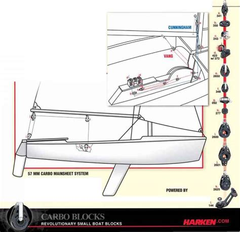 flying scot boat names the flying scot sailhandling guide boat plans