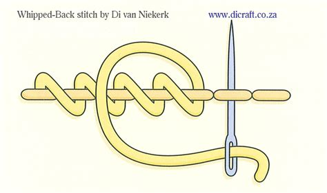 back stitch words pattern maker back stitch and whipped back stitch di van niekerk