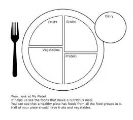 my plate coloring page my plate worksheet for health crafts for nutrition unit