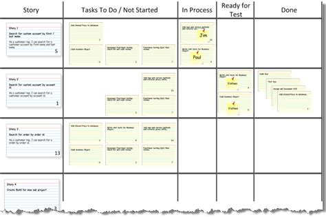 agile storyboard template scrum storyboard gallery