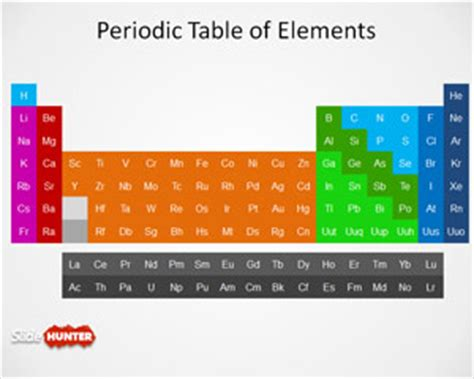 periodic table powerpoint template free chemistry powerpoint templates free ppt