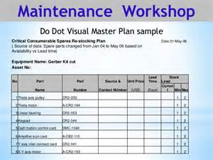 tpm the effective maintenance 2