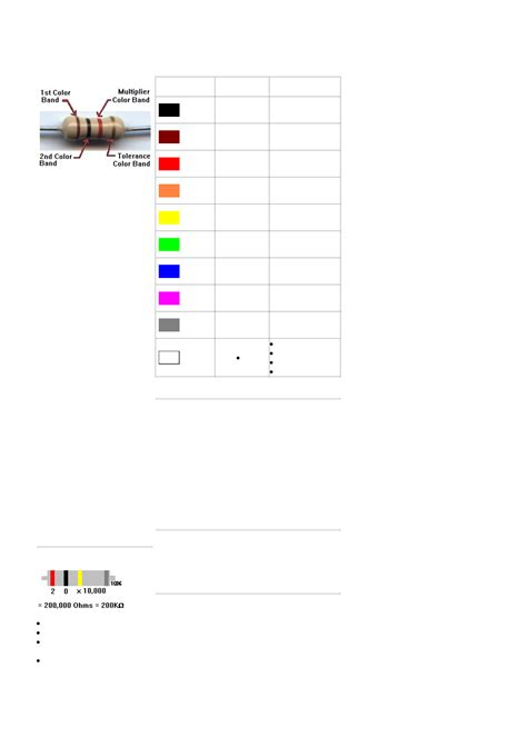 resistor color diagram color free printable wiring schematics