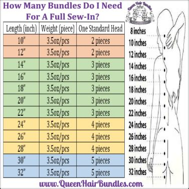 how many bundles do you need for bob how many bundles do faqs queen hair bundles