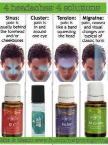 Headaches young living essential oils pinterest