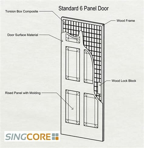 Doors Without End Alternatives door stile cope and stick doors quot quot sc quot 1 quot st quot quot a