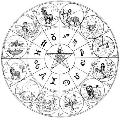 printable zodiac signs free zodiac signs coloring pages