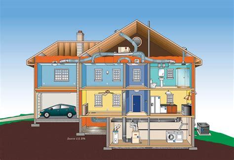 building a green home inhabitat talks with carl seville the green building curmudgeon inhabitat green