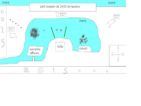 attelage canard hutte chasse schema attelage canard
