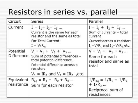 resistors in series vs in parallel resistors in parallel vs series 28 images sensing chapter 2 physics as ask will resistors