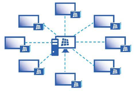 on lan monitors anywhere hdmi display ethernet lan