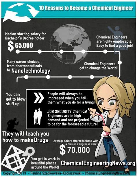 top 25 best engineering memes ideas on chemistry chemical engineering memes www imgkid the image kid has it