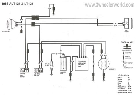 3wheeler world suzuki wiring diagrams