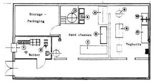 Store Floor Plan Maker Village Milk Processing