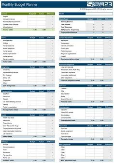 Household Budget Categories Template by Household Budget Categories Template Inspirational
