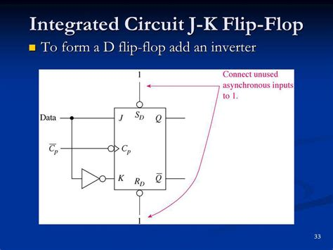 closed circuit integral integrated circuit flip flop 28 images product closed circuit with integrated flip flop