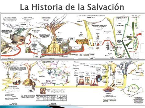 los origenes de la la historia de la salvaci 243 n 01