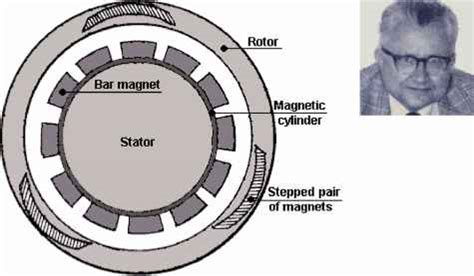 how to build a magnetic motor chapter magnet power free energy devices free energy