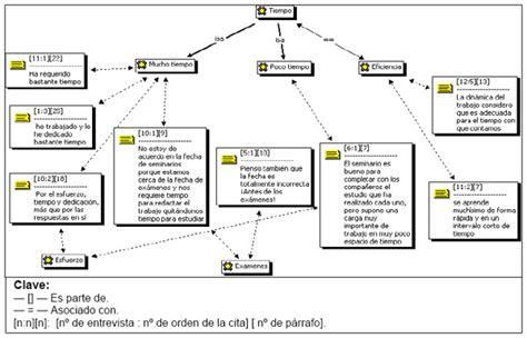mapa conceptual modelos y teorias en enfermeria mapa conceptual modelos y teorias en enfermeria