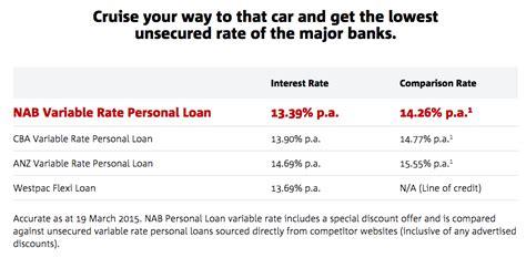 new car loan comparison car loan calculator easy car loan comparison strategy