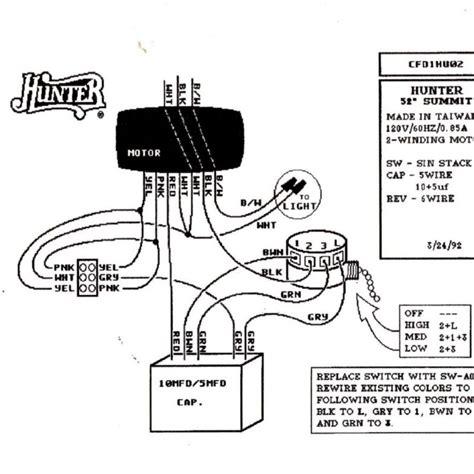 hunter ceiling fan wiring diagram hunter ceiling fan reverse switch wiring diagram tesla