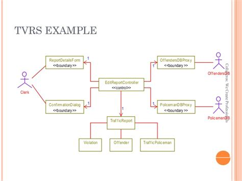 class diagram ppt presentation class diagram presentation image collections how to