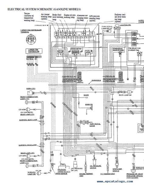 yale forklift wiring schematic wiring diagram with