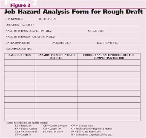 jha template safety analysis template 40 gap analysis templates