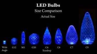 Led Light Bulb Size Chart Light Lengths Ideas