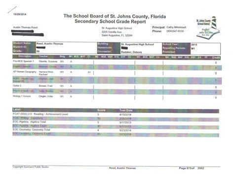 florida high school report card template 187 earns top grades on his high school report