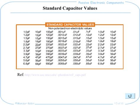 standard inductor value eia standard inductor values 28 images inductor color