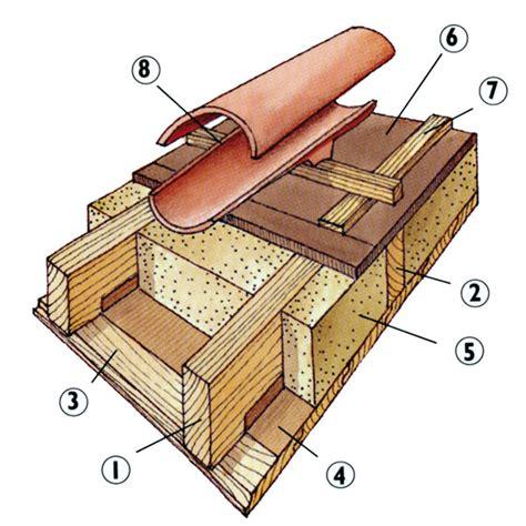 Comment Isoler Le Toit D Un Garage 3759 by Bien Isoler Toit