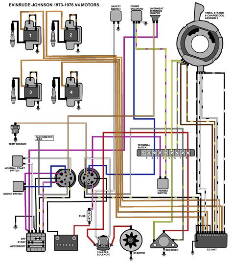omc boat wiring diagrams schematics boat free