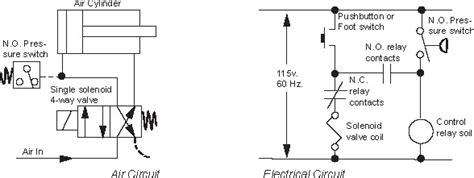 solenoid valve circuit diagram hydraulic solenoid valve wiring diagram agnitum me