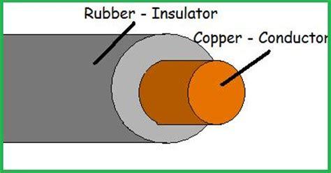 non metallic electrical conductors non metal electrical conductors 28 images anthony payne conductors and insulators elimu