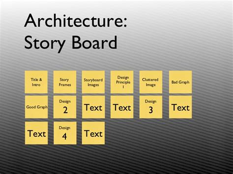 Architecture Design Storyboard Architecture Story Board Text Text