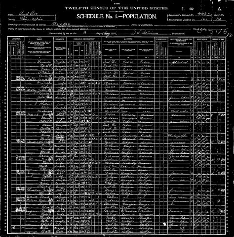 Grady County Property Records Grady County Archives Census