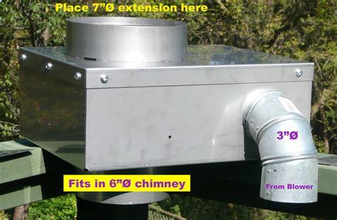 Chimney Flue Draft Problems - fix chimney draft problems heat boosters draft boosters