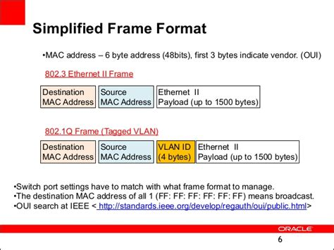 Mac Address Lookup Ieee 001 Network Toi Basics V1