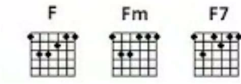 Stiker Fret Gitar Untuk Belajar Pemula Guitar Fretboard Note Sticker belajar chord gitar untuk pemula ngamen yuk warungasep