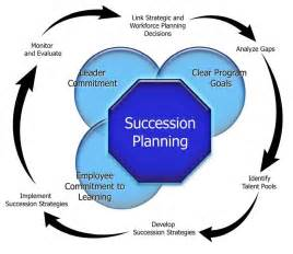 important study materials succession planning with