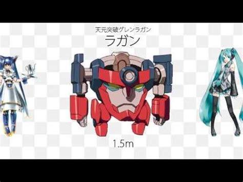 Danger Danger Cowok Size S mecha s size comparison from various series not