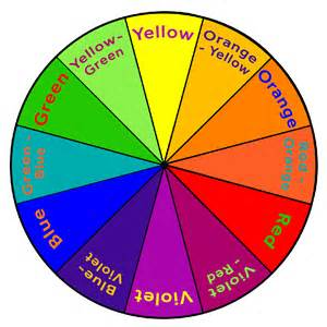 complementary color finder find complementary colours with a colour wheel home