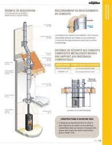 conduit isole 250mm paroi inox galva poujoulat